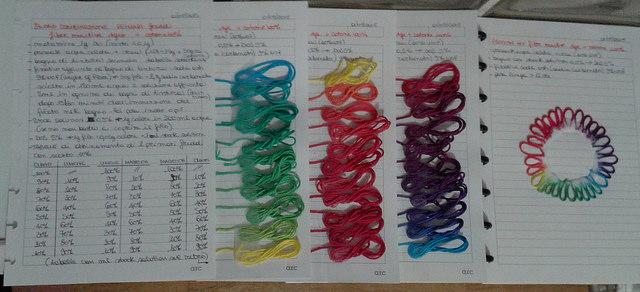 studio di colori